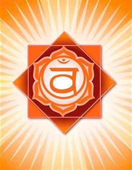 2e (sacraal) chakra